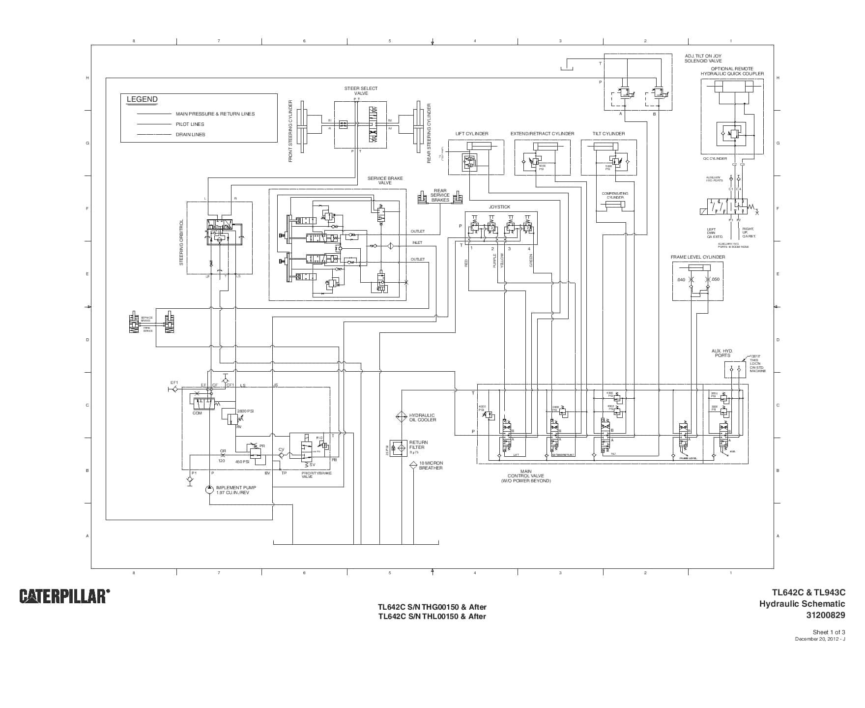 Cat Telehandler TL642C TL943C Hydraulic System Schematic