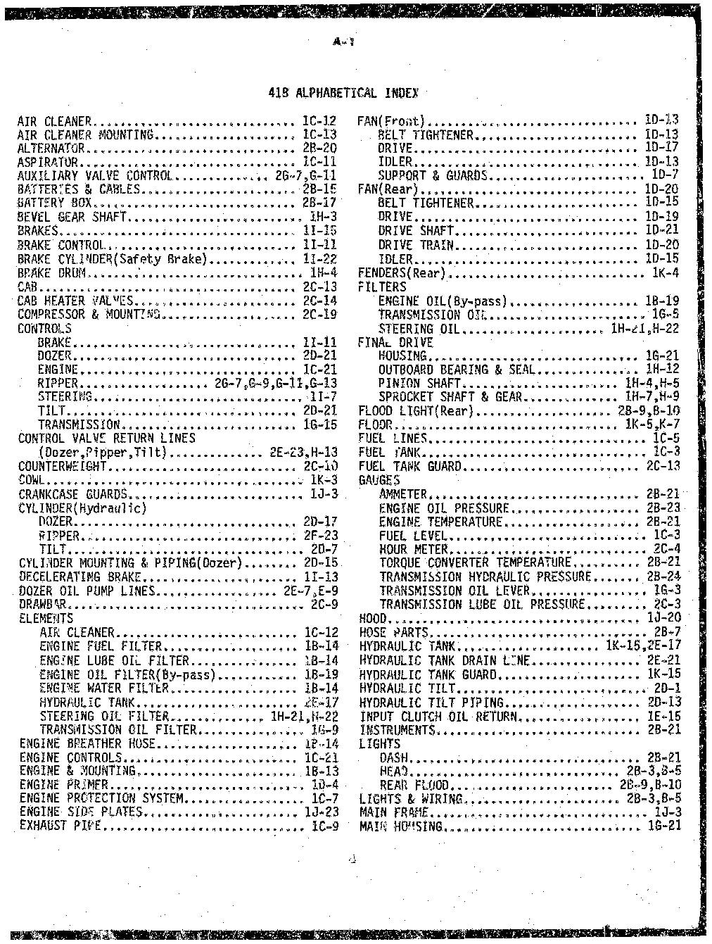 ALLIS CHALMERS FIATALLIS 41B pca-1.201 CRAWLER DOZER Parts