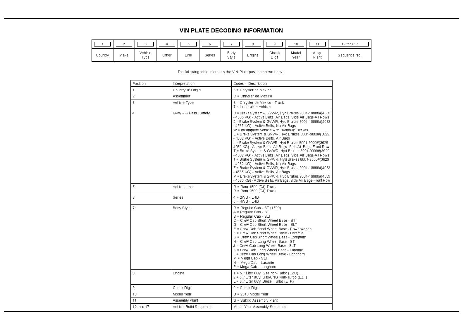 2013 REG & QUAD CAB PICKUP HD Parts Manual PDF Download