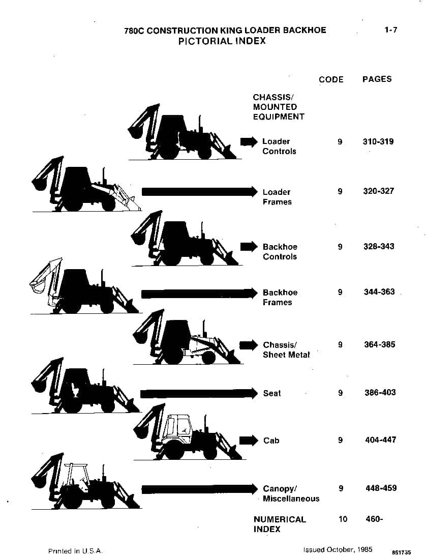 CASE 780 CONSTRUCTION KING LOADER BACKHOE Parts Manual PDF