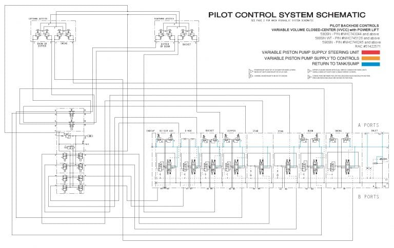 Case 580SN 580SN WT 590SN BACKHOE HYDRAULIC SCHEMATIC PDF
