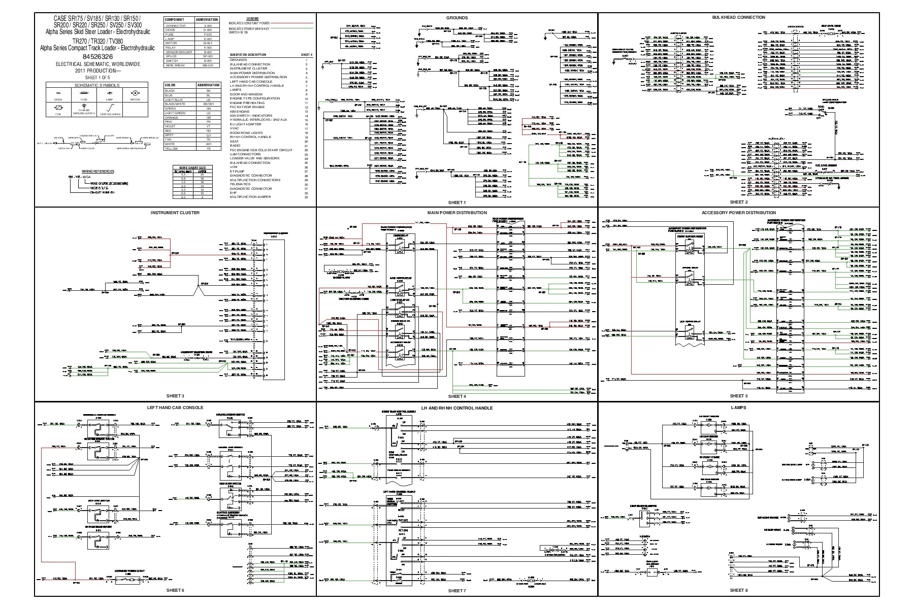 Case Sr Sv Sr Sr Sr Sr Sr Sv Sv Tr Tr Tv Alpha Series Loaderelectrical Schematic Pdf Download on Kenwood Wiring Harness Diagram