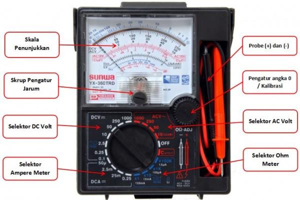 alat untuk mengukur kapasitor