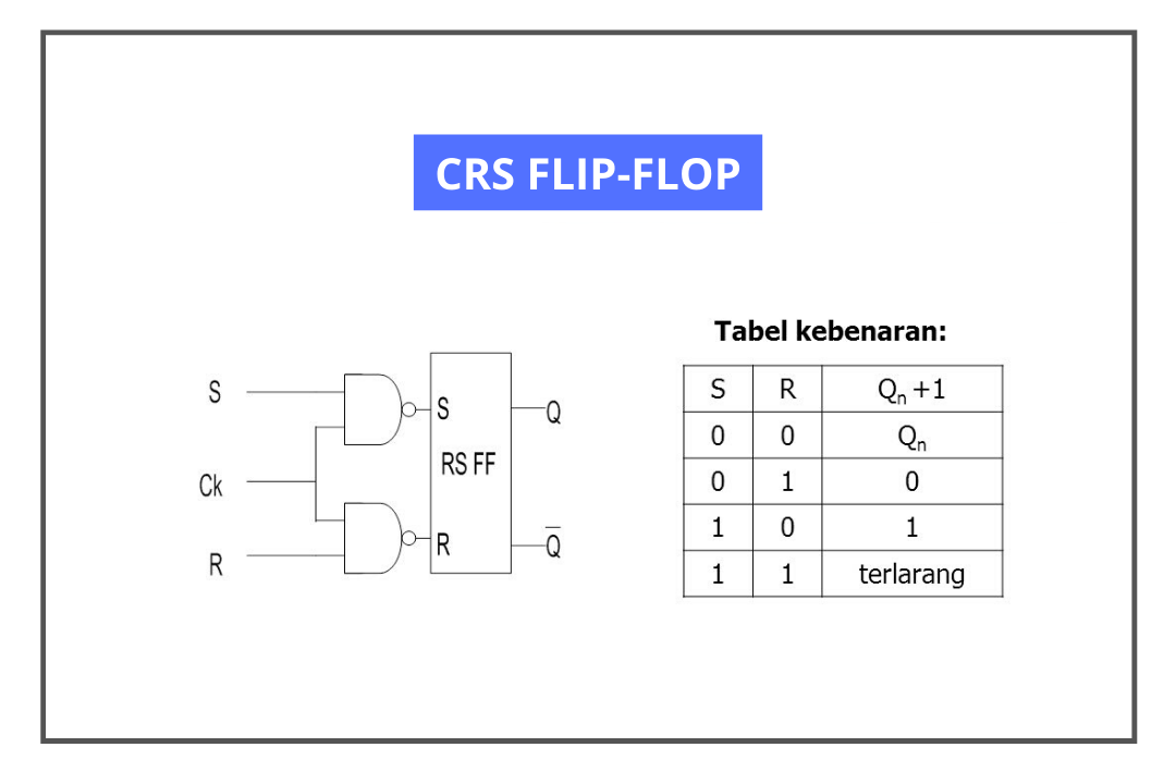 RANGKAIAN FLIP-FLOP