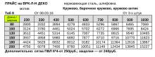 price DECO tab 8_2016
