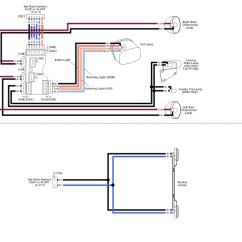 Brake Wiring Diagram 6 Pin Mini Din 94000510 1089444 En Us 2018 Wall Chart Harley View Interactive Image