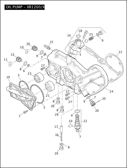 2015 sportster wiring diagram