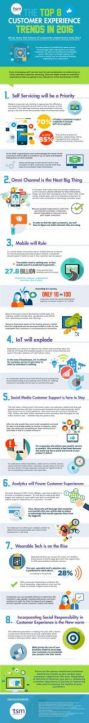 Top-8-Customer-Experience-Trends-in-2016