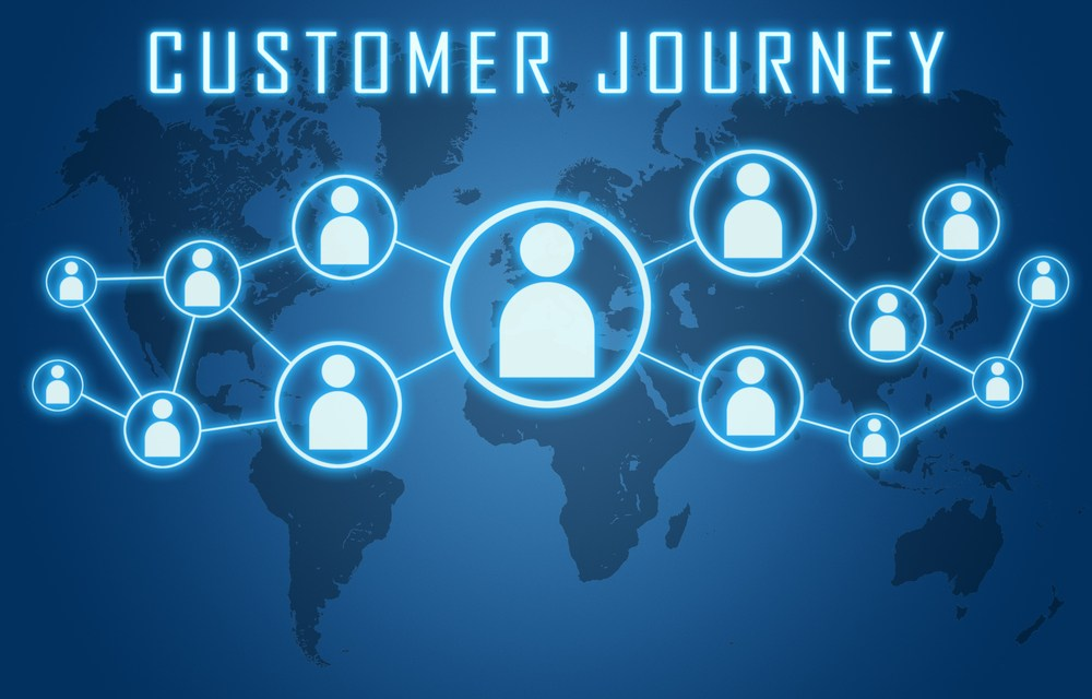 Customer Journey Maps: Why they can help you and how to approach them.