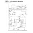 Sharp XG-MB67X (SERV.MAN17) User Guide / Operation Manual