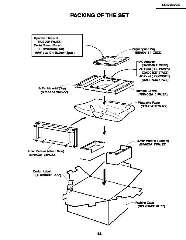 Sharp Ar Fn5 Service Manual