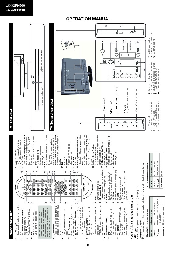 Sharp LC-32FH510E (SERV.MAN22) User Guide / Operation