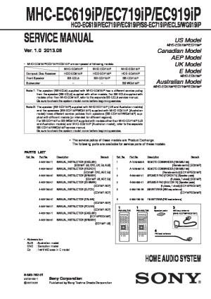 Sony MHCEC719IP, MHCEC919IP Service Manual  FREE DOWNLOAD
