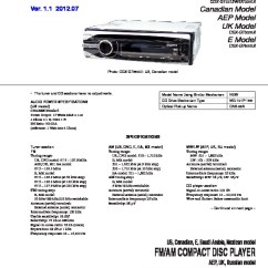 Sony Cdx Gt55uiw Wiring Diagram Car Spotlight Cdx-gt550ui, Cdx-gt55uiw, Cdx-gt600ui Service Manual - Free Download