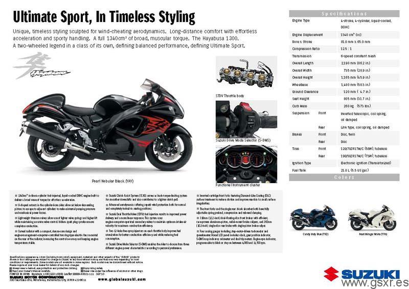 Catalogos Suzuki GSX-R 1000 2011 y Suzuki GSX-R 1300