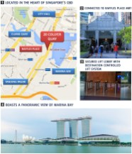 20 collyer quay serviced office for rent (1)