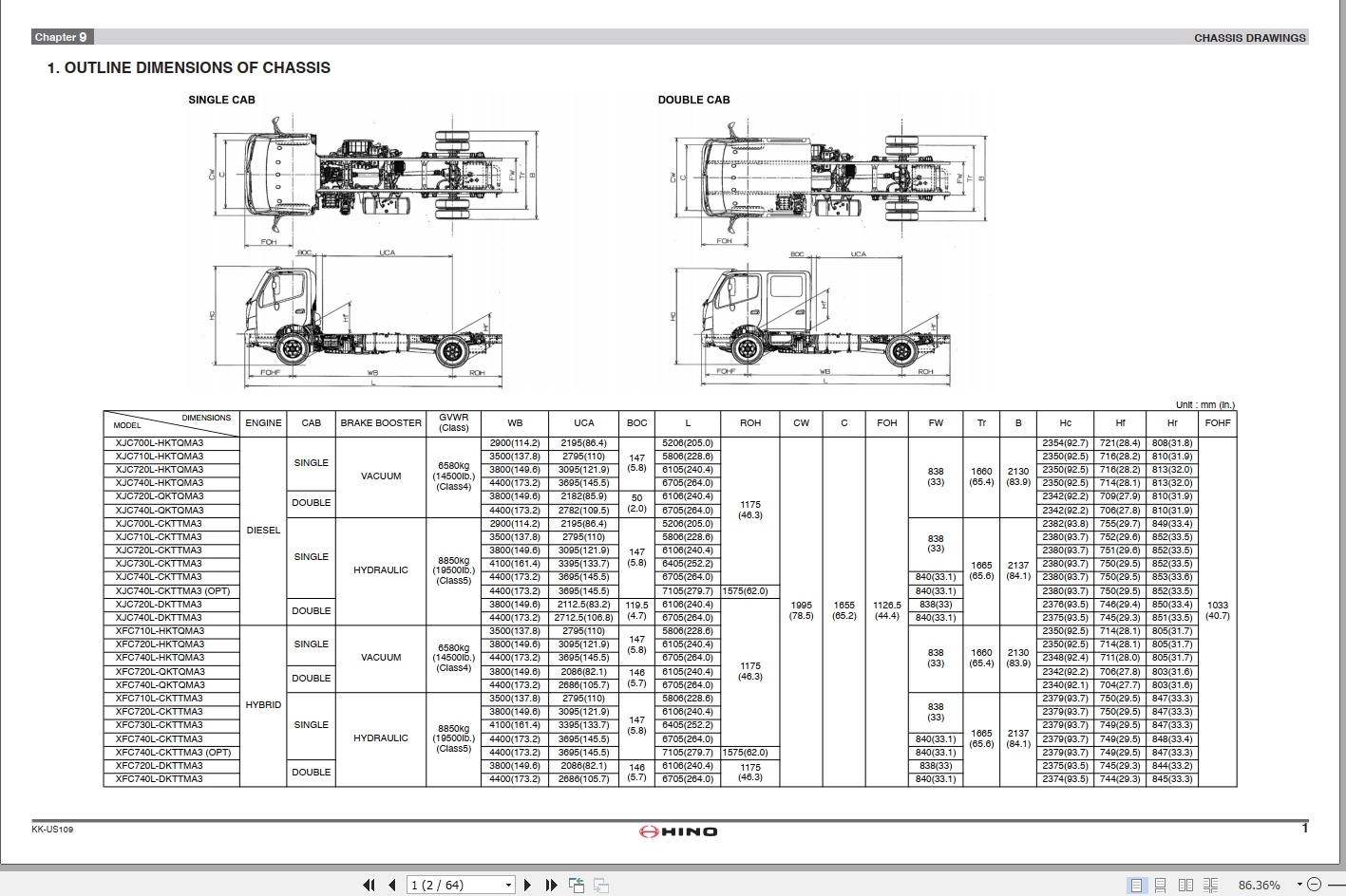 HINO Truck Body Builder Book US109 2015 Manuals Guides_EN