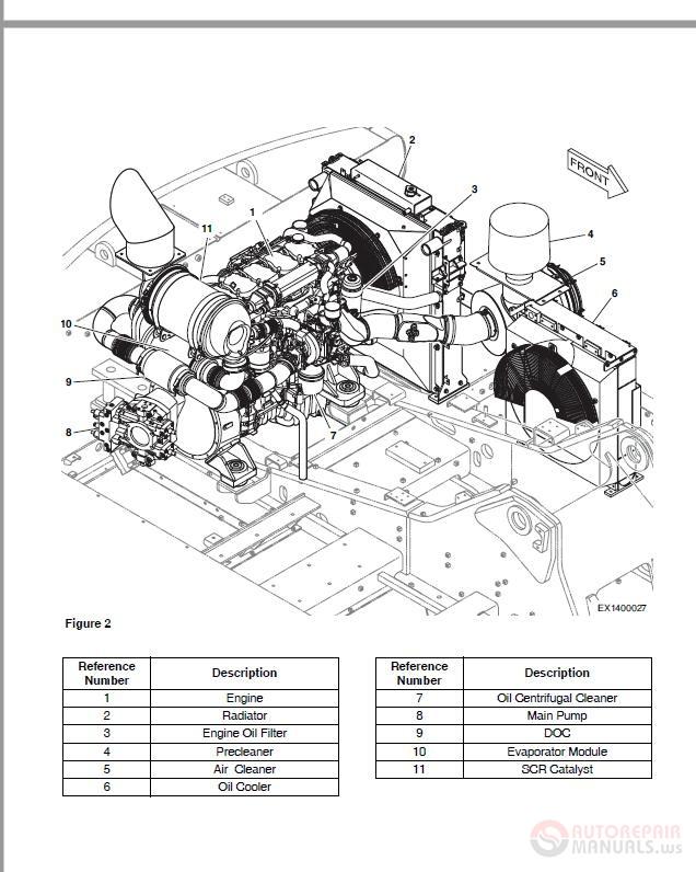Doosan DX380LC-5 Excavator Serial Number 10001 and Up Shop