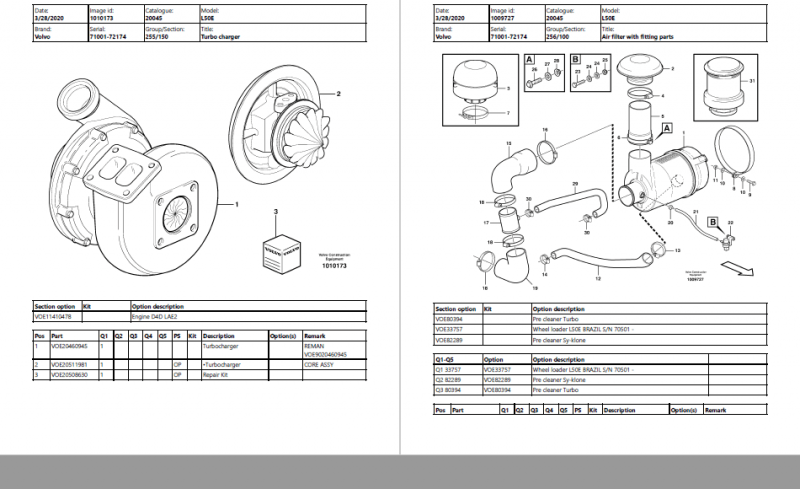 Volvo Wheel Loader L50E Parts Manual_New Update 2020