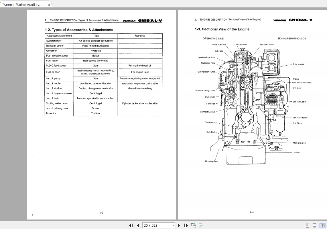 Yanmar Marine Auxiliary 6N18(A)L-V Series Operation Manual
