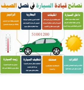 قيادة السيارة في الكويت