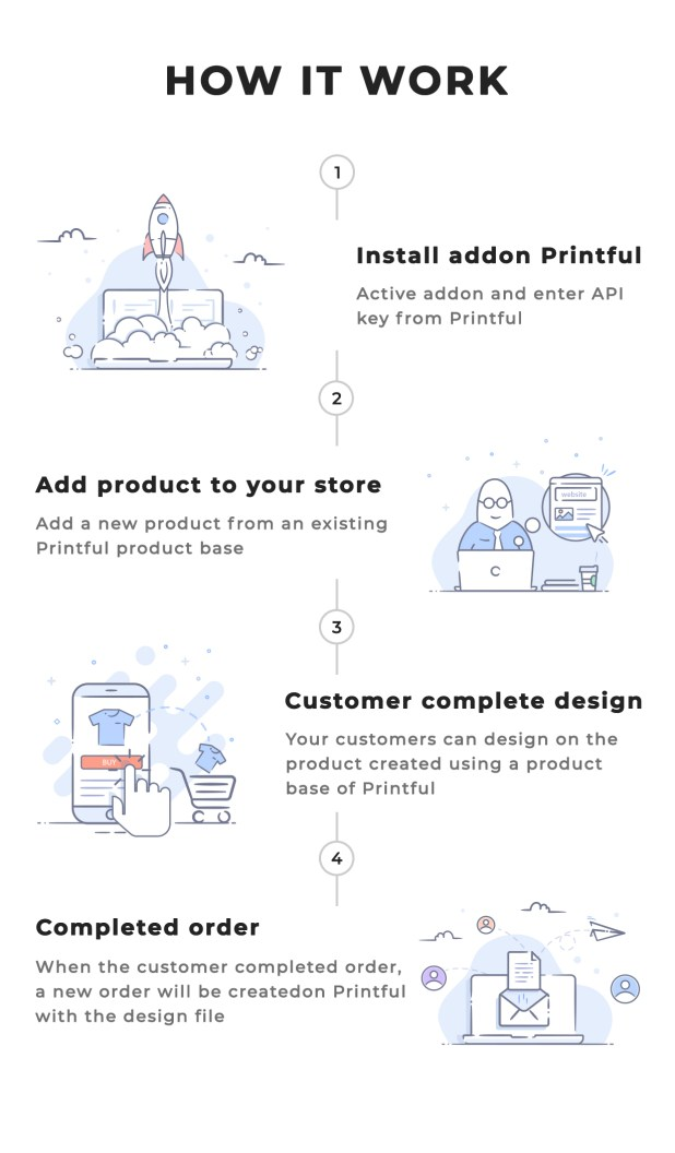 Printful Integration - Addon for Lumise Product Designer - 2