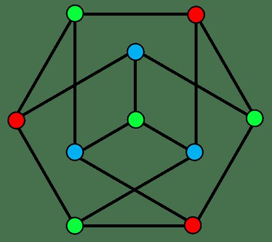 Math 431