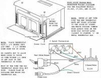 Clayton Wood Furnace Wiring Diagram : 35 Wiring Diagram