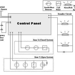 Power Flame Wiring Diagram Drawing IntroducciÓn Sistemas De DetecciÓn Incendios   Tecnología La Seguridad