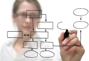 plan_estrategico