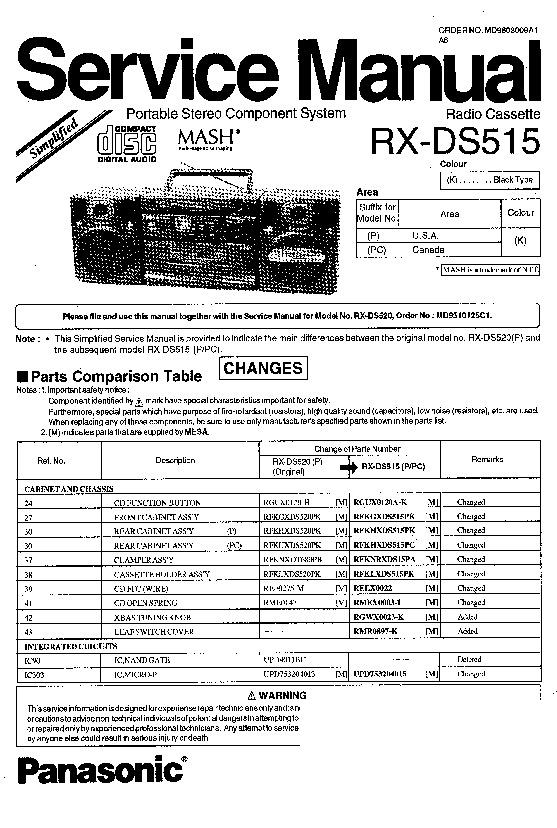 Panasonic RX-DS5 Service Manual — View online or Download