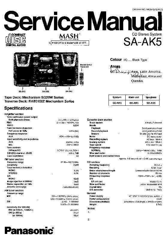 Panasonic SA-AK5 Service Manual — View online or Download