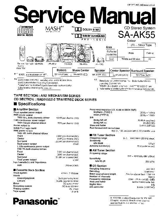 Panasonic SA-AK55 Service Manual — View online or Download