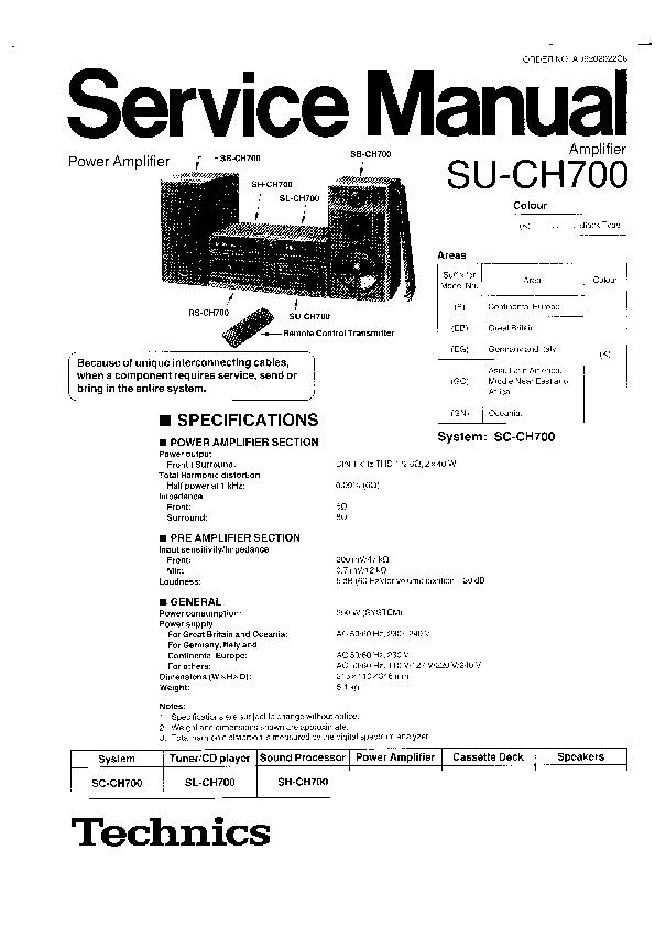 Panasonic SU-CH700 Service Manual — View online or