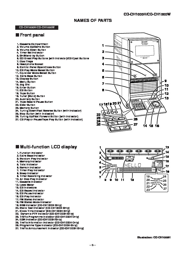 Sharp CD-CH1000 (SERV.MAN17) Service Manual — View online
