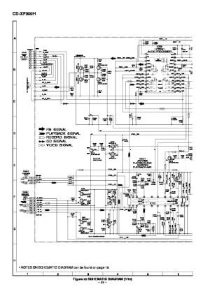 Sharp CDXP300 (SERVMAN14) Service Manual — View online
