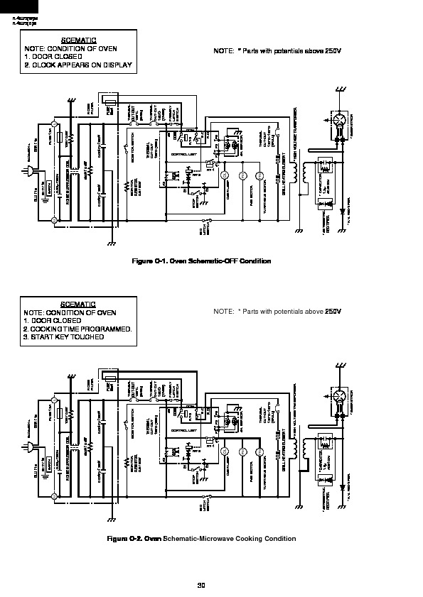Sharp R-4G75M (SERV.MAN2) Service Manual — View online or