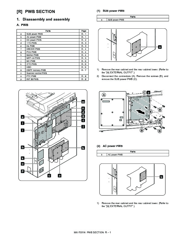 Sharp MX-6201N, MX-7001N (SERV.MAN24) Service Manual