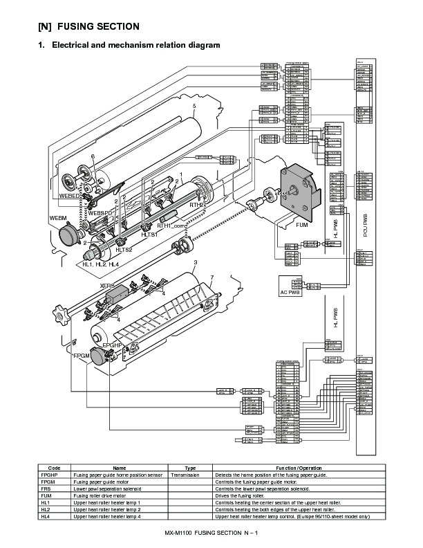 Sharp MX-M850 (SERV.MAN24) Service Manual — View online or