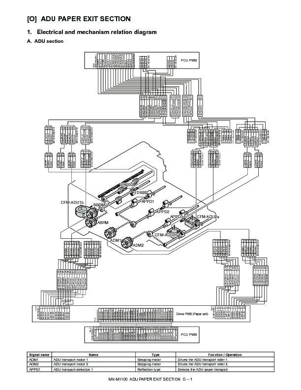 Sharp MX-M950, MX-MM1100 (SERV.MAN8) Service Manual — View