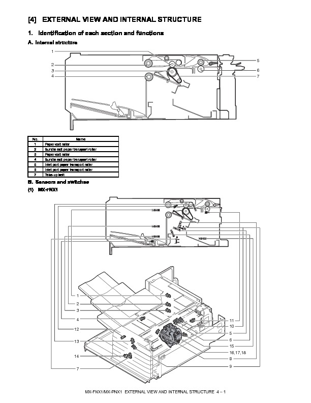 Sharp MX-PNX1A (SERV.MAN6) Service Manual — View online or