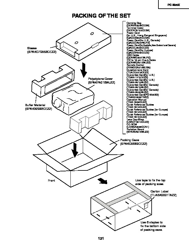 Sharp PG-M20X (SERV.MAN22) Parts Guide — View online or
