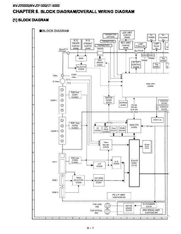 Sharp XV-Z21000 Service Manual — View online or Download
