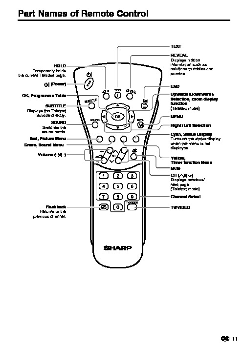 Sharp LC-15B2EA (SERV.MAN20) User Guide / Operation Manual