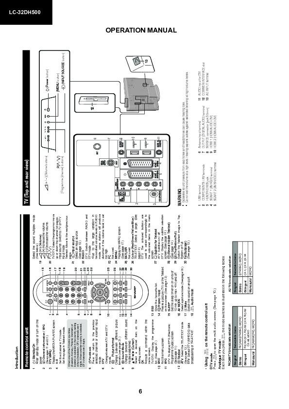Sharp LC-32DH500E (SERV.MAN17) Service Manual — View