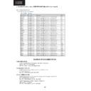 Sharp LC-32FH510E (SERV.MAN16) Service Manual — View