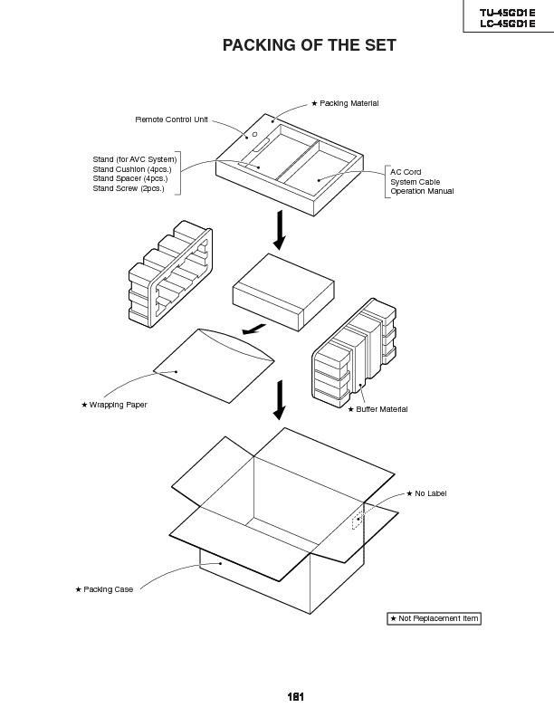Sharp LC-45GD1E (SERV.MAN37) Service Manual — View online