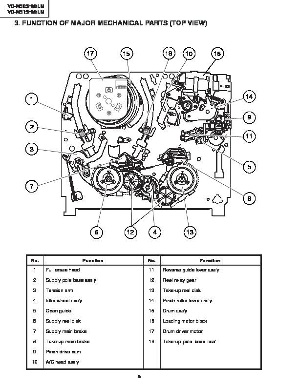 Sharp VC-M305HM (SERV.MAN5) Service Manual — View online