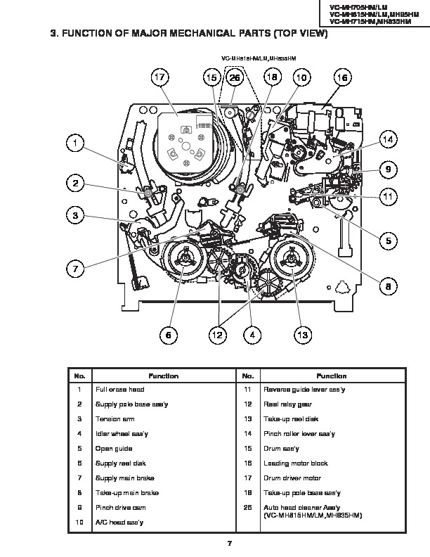 Sharp VC-MH705 (SERV.MAN15) Parts Guide — View online or