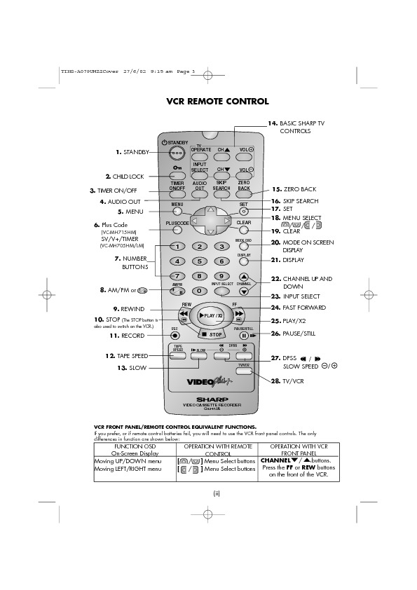 Sharp VC-MH715 (SERV.MAN18) User Guide / Operation Manual